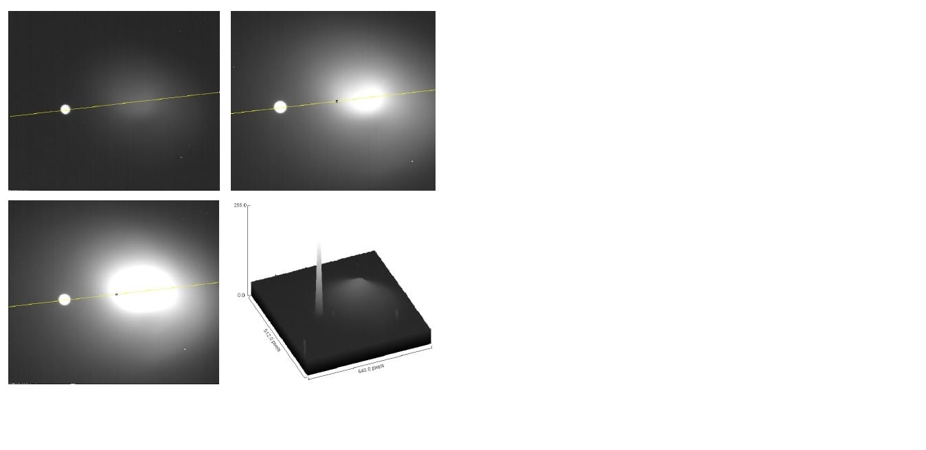 Graph HALOGEN LAMPS VS. SUPERCONTINUUM LASER: How you can obtain a better sun simulator